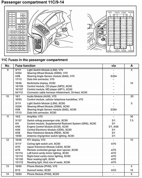 95 volvo xc90 fuse diagram wiring diagram manual