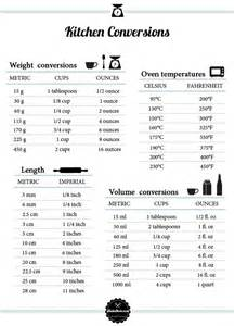Kitchen Conversion Cup To Grams 18 Best Images About Conversion Charts On