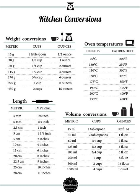 Kitchen Conversions by 18 Best Images About Conversion Charts On
