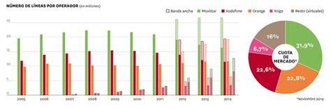 banda larga mobile lycamobile 4g in uk stati uniti e presto in spagna e