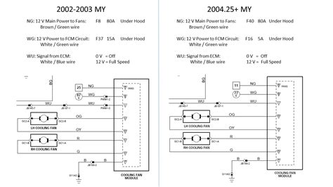 jaguar x type wiring diagram efcaviation