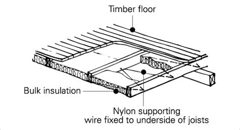 Which Is Best Foam Or Foil Laminate Underlaymet - insulation a cross section diagram shows a timber floor