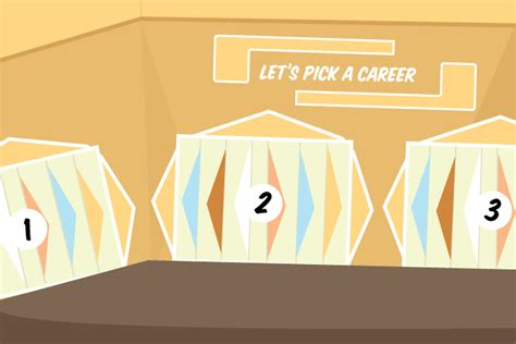 quiz can we guess your ideal job cluster based on your life