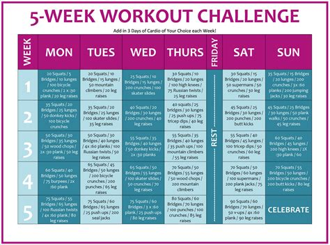 fit week workout challenge southern style a