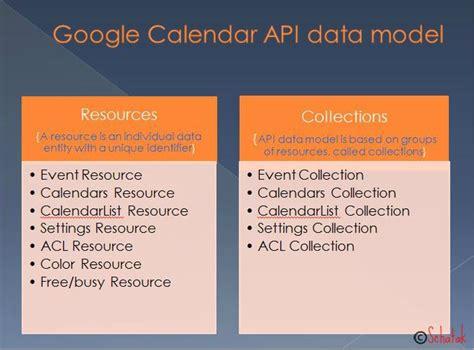 Calendar Api Javascript Calendar Api With Javascript Codeproject