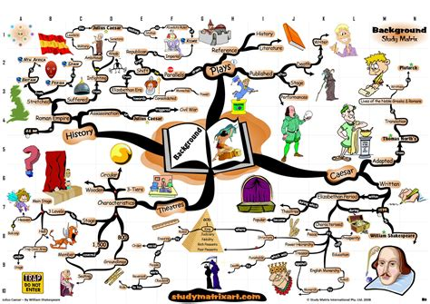 themes of hamlet pdf shakespeare s hamlet mind map