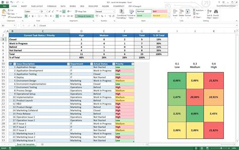 project tracker template excel free free excel project management tracking template best