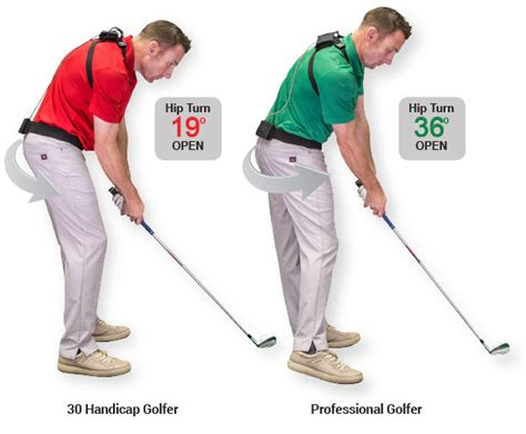 hip turn golf swing swingtru motion study golftec
