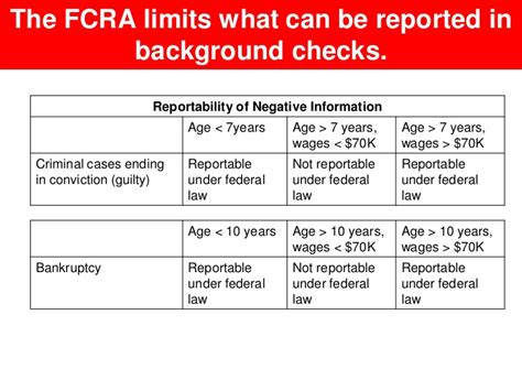 Deferred Judgement Background Check A Brief Overview Of Laws Affecting Background Checks