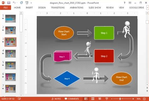 powerpoint flow diagram template animated diagram flow chart powerpoint template
