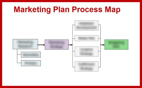 need a marketing plan for your business 2 vital impact