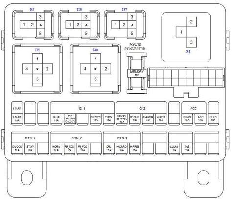 kia fuse box diagram wiring diagrams