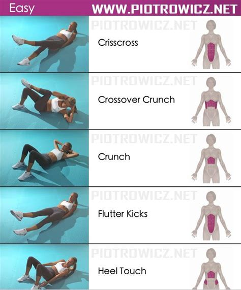 easy abs workout sixpack exercises workouts abs workout for