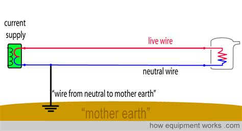 neutral electrical wire k grayengineeringeducation