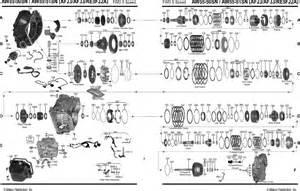aisin 55 50 sn manual html autos post