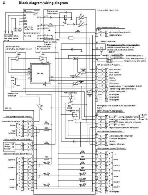 towing wiring diagram uk towing just another site