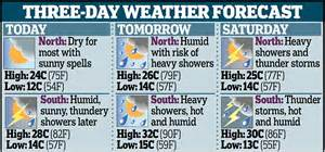 News For Dogs Book Report by For 24 Years Predicted As Temperatures Soar To A Sleep Wrecking 73f Daily Mail