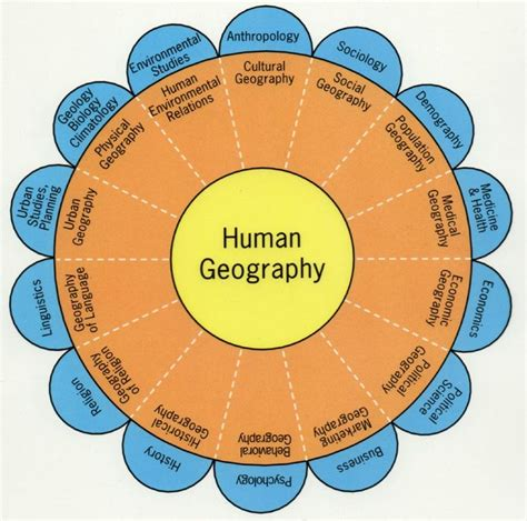 Landscape Definition Human Geography 1000 Ideas About Human Geography On Ap Human