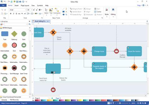 bpmn diagram software free bpmn diagram desktop program create great looking bpmn diagram