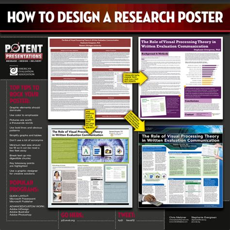 design poster academic p2i research poster communication tips pinterest