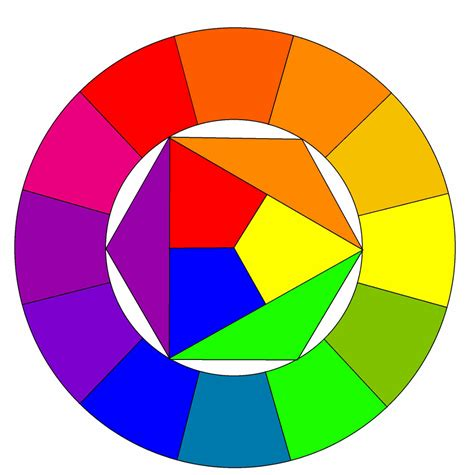 Color Wheel Scheme Fresh Html Color Scheme Wheel 6298