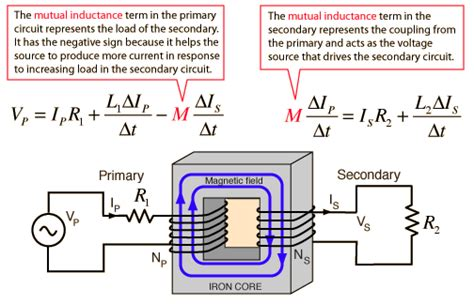 inductance secondary voltage transformer circuits