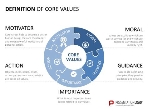 powerpoint templates for values company core values for powerpoint