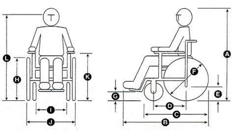Typical Seating Height by Wheelchair Measurements Needed To Select Handicap Vans