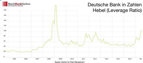 deutsche bank p konto gebühren nachdenkseiten die kritische website gt die deutsche bank