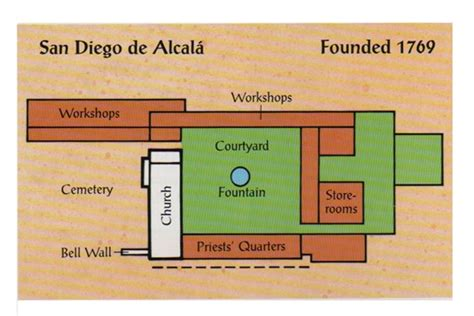 mission san diego de alcala floor plan the 22nd california mission martin s marvels