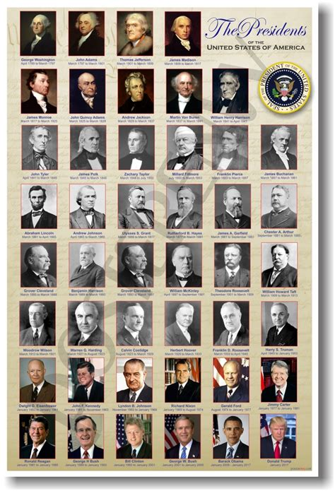 presidents of the united states posterenvy the presidents of the united states of