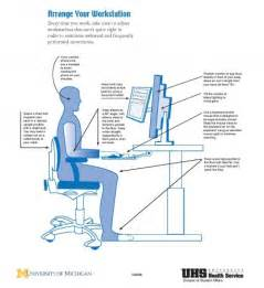 Computer Workstation Ergonomic Requirements Computer Ergonomics How To Protect Yourself From Strain