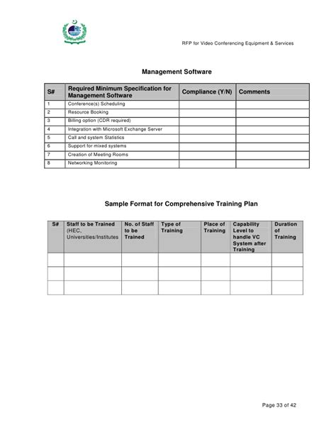 cdr level 2 weight management request for rfp for conferencing equipment
