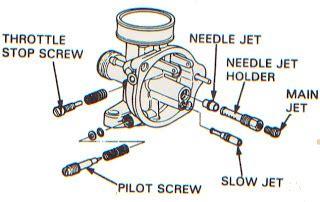 Karburator Mio By Ab Jaya Motor by Sipil Jaya Bangunan Karburator Sepeda Motor