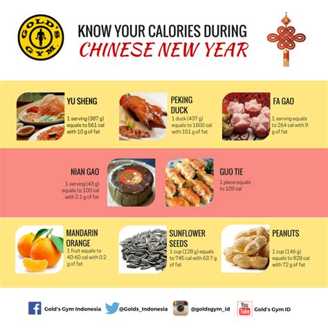 new year food calories knowledge detail gold s indonesia