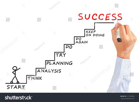 shutter meaning man drawing success meaning on white stock photo 121578700