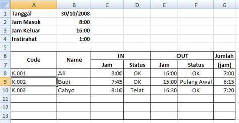contoh format daftar hadir lembur menghitung jam kerja karyawan jnet99