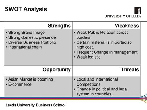 sle of weaknesses the uppsaala model and marks spencer