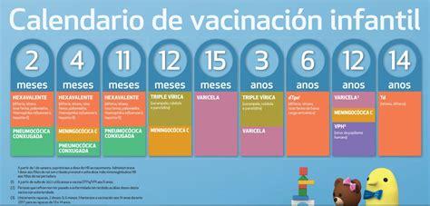 Calendario Vacunas Madrid Calendario De Vacunas 2017 En Galicia Vigopeques