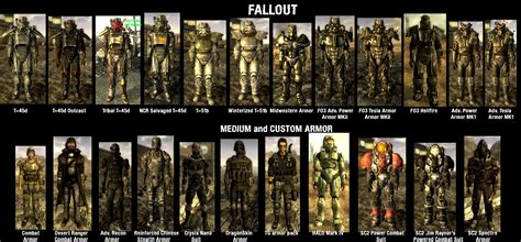 fallout nv console commands fallout new vegas mods and community
