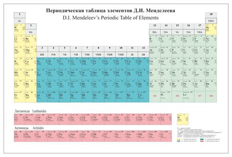 Pu Periodic Table by Flnr History Synthesis Of Element 104
