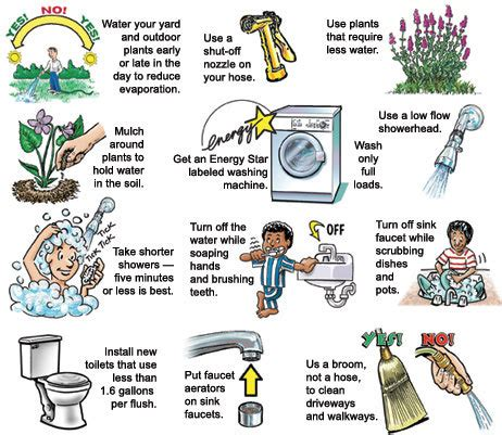 How To Save Up For A House by Water As Uses Of Water