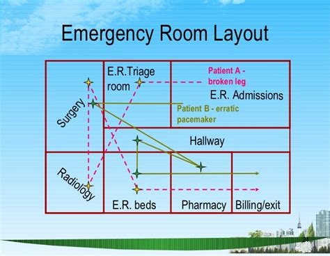 layout strategy ppt layout strategy ppt bec doms