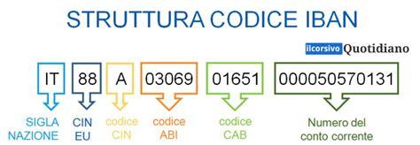 codice cin codice iban cos 232 come funziona e come ricavarlo dal conto