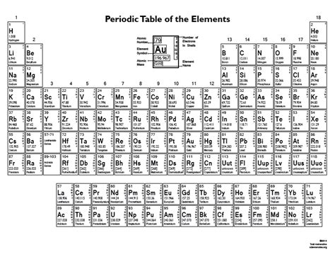printable periodic table with atomic mass and names 5 best images of black and white printable periodic table