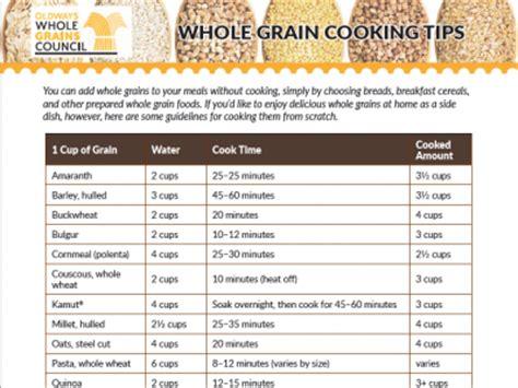 whole grains a z resources the whole grains council