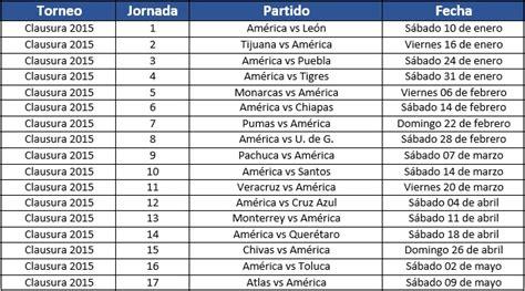 Aguilas America Calendario Definido El Calendario De La Liga Bancomer Mx Clausura
