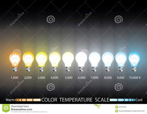 Cool Lighting light color temperature scale stock vector image 53764750
