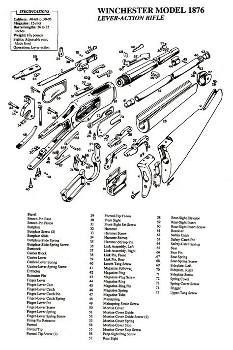 winchester 1894 parts diagram winchesterownerscom bull view topic winchester model 1876
