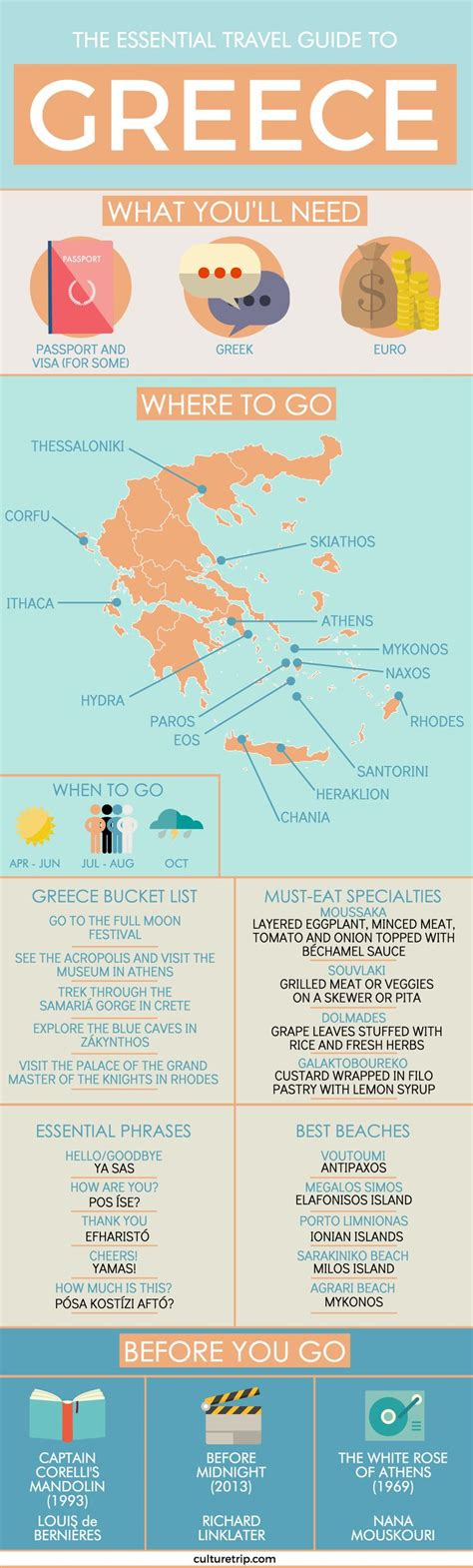 best greece travel guide 17 best images about place greece is the word on